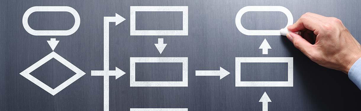 Datenschutzkonzept • Niedling & Partner